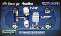 gorse motors - energy monitor - hybrid - we service hybrid cars - service - thetford - Norfolk